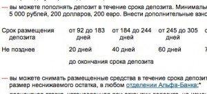 """""""Потенциал"""" - пополняемый депозит"""