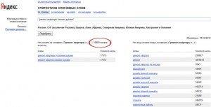 Статистика wordstat.Yandex.ru