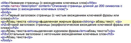 Правильная структура HTML-кода