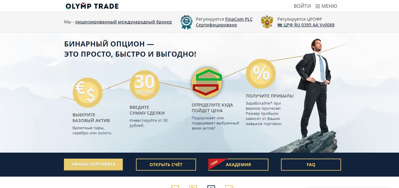 Официальный сайт Olymp Trade