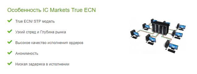 Особенности торговой среды ECN