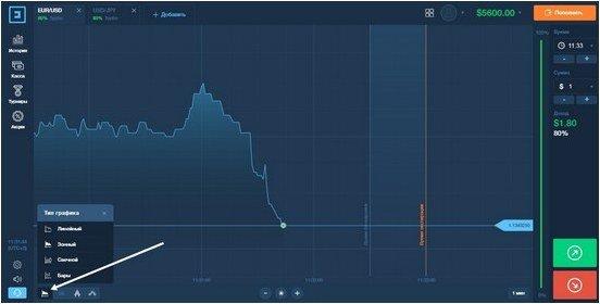Брокер бинарных опционов Бинариум: обзор и отзывы