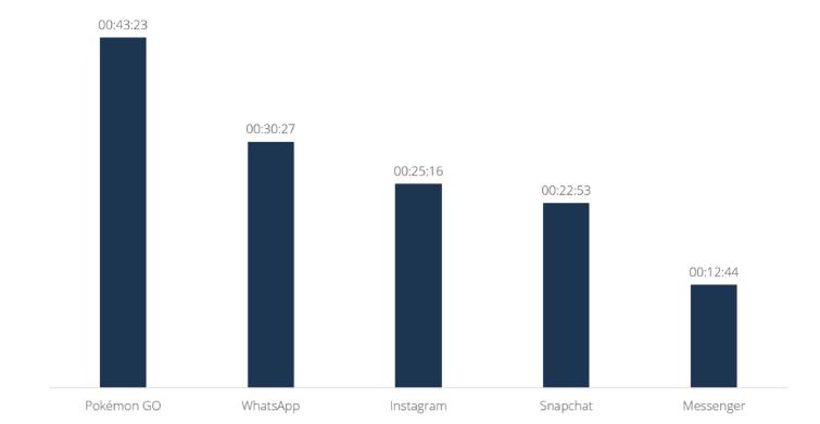 Не знаешь куда инвестировать деньги в 2019 году — читай обзор на ProfitGid