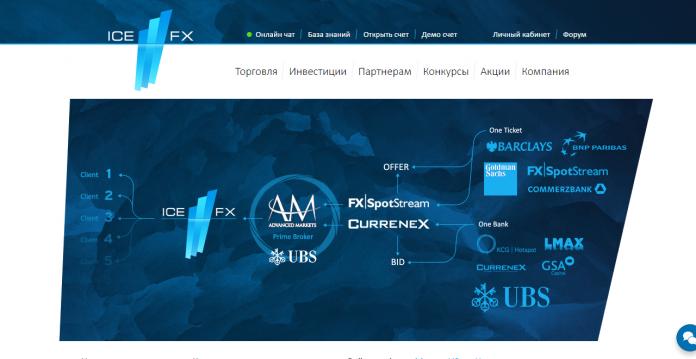 Официальный сайт ICE-FX Markets