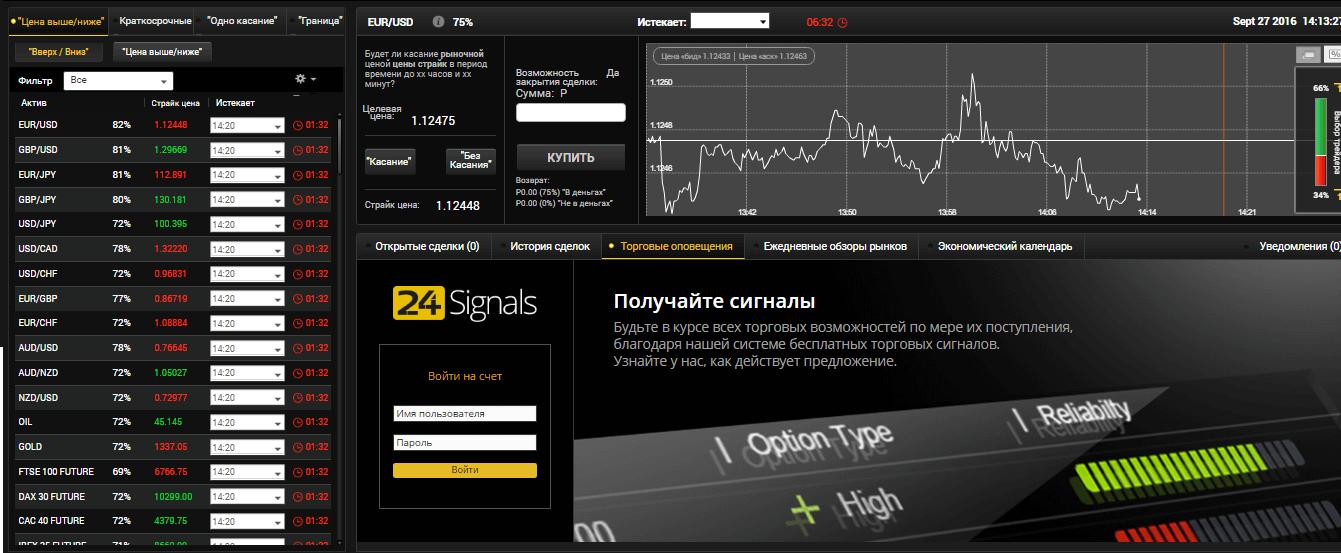 Торговая платформа 24Option
