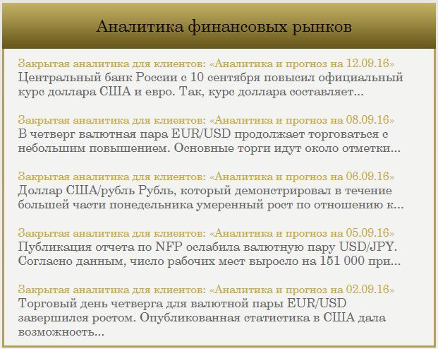 Аналитический раздел на сайте BNB Options