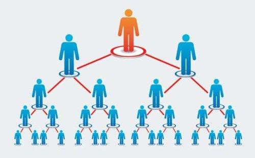 Хайпы имеют партнерскую программу нескольких уровней