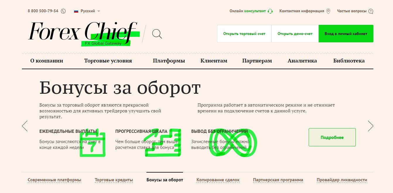 Официальный сайт Forex Chief