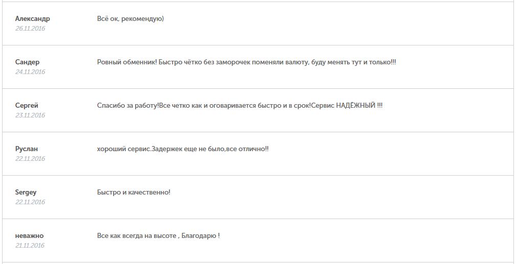 Последние отзывы о сервисе UXBTC.com