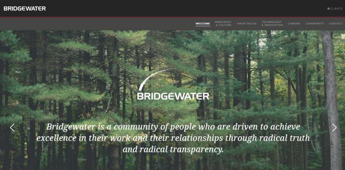 Bridgewater Associates - одна из самых крупных компаний в области хедж-фондов