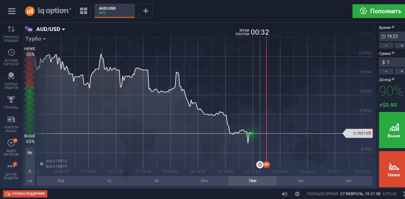 Торговый терминал IQ Option