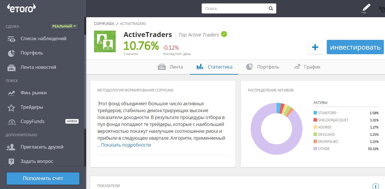 Active Investors инвестпортфель в eToro