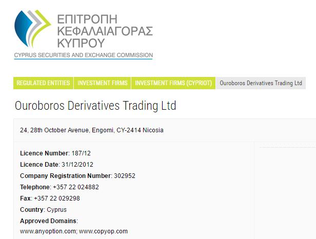 AnyOption лицензировано CySEC