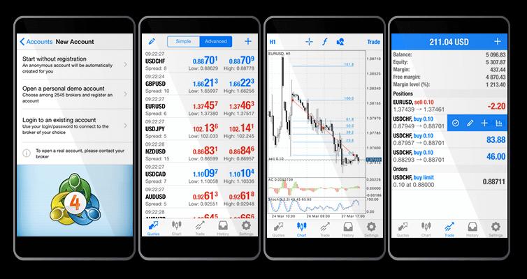 MetaTrader - лучшее мобильное приложение для заработка на Форекс