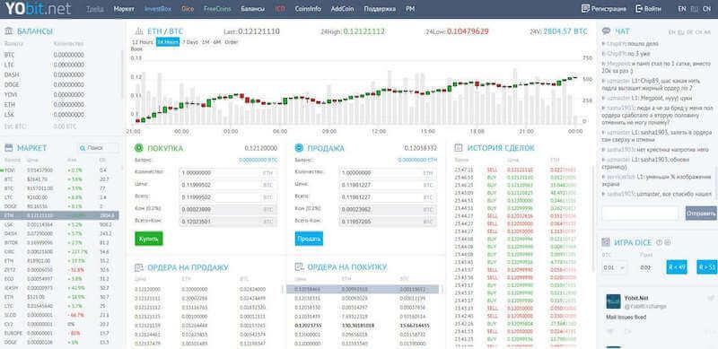 Криптовалютная биржа Yobit.net