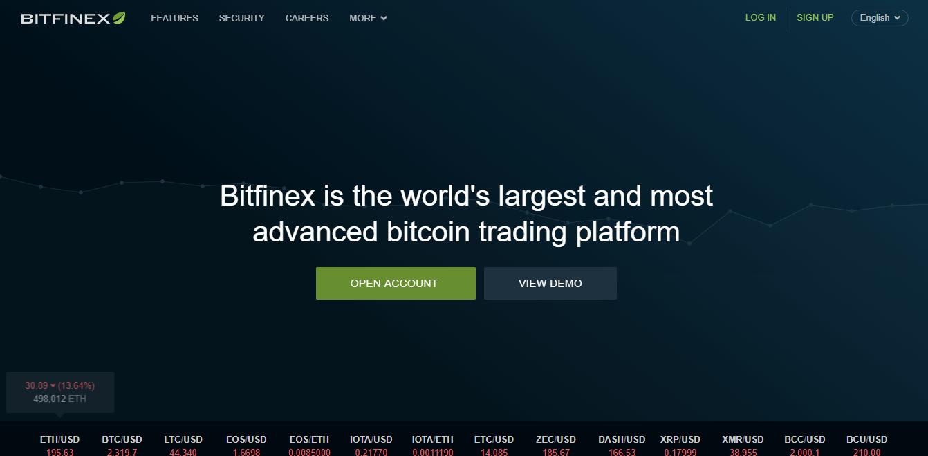 Главный сайт биржи криптовалют Bitfinex