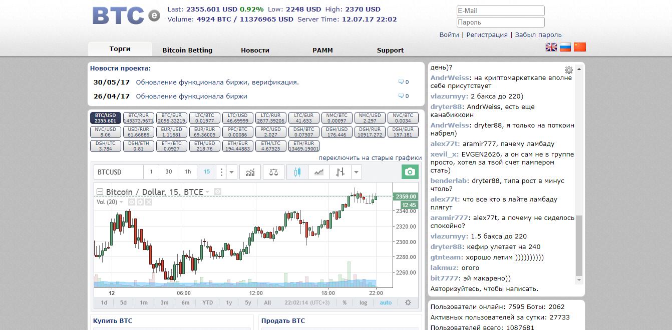 Официальный сайт биржи криптовалют BTC-e