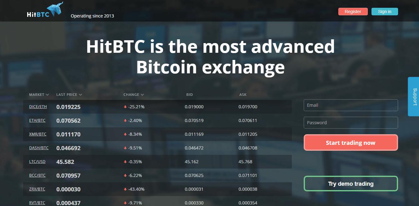 Официальный сайт HitBTC
