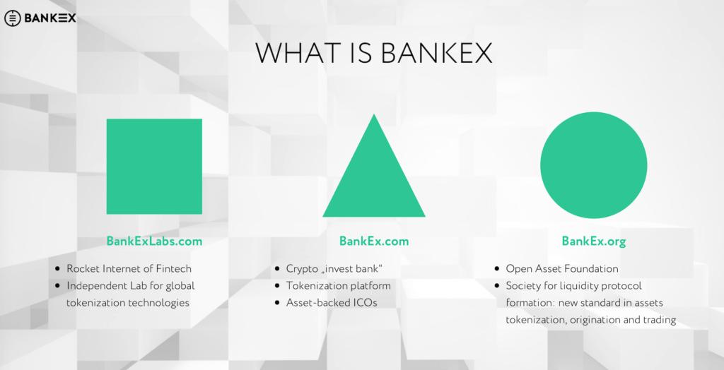 Основные принципы BankEx
