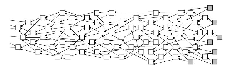 Ациклический граф Tangle