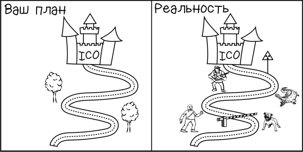 Реальность и план ICO