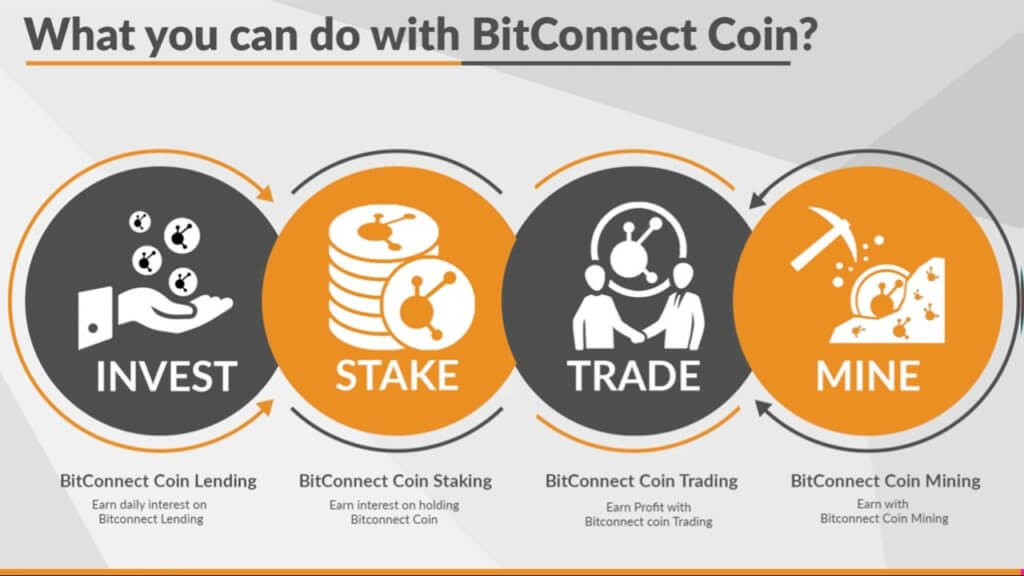 Как использовать BitConnect