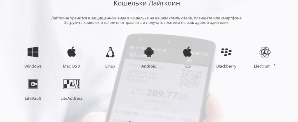 Операционные системы, поддерживающие кошелек Litecoin