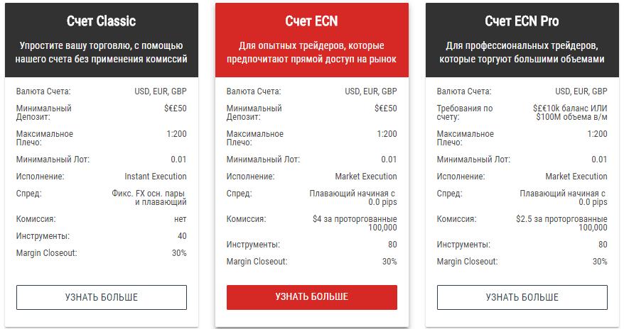 Варианты счета в Z.com