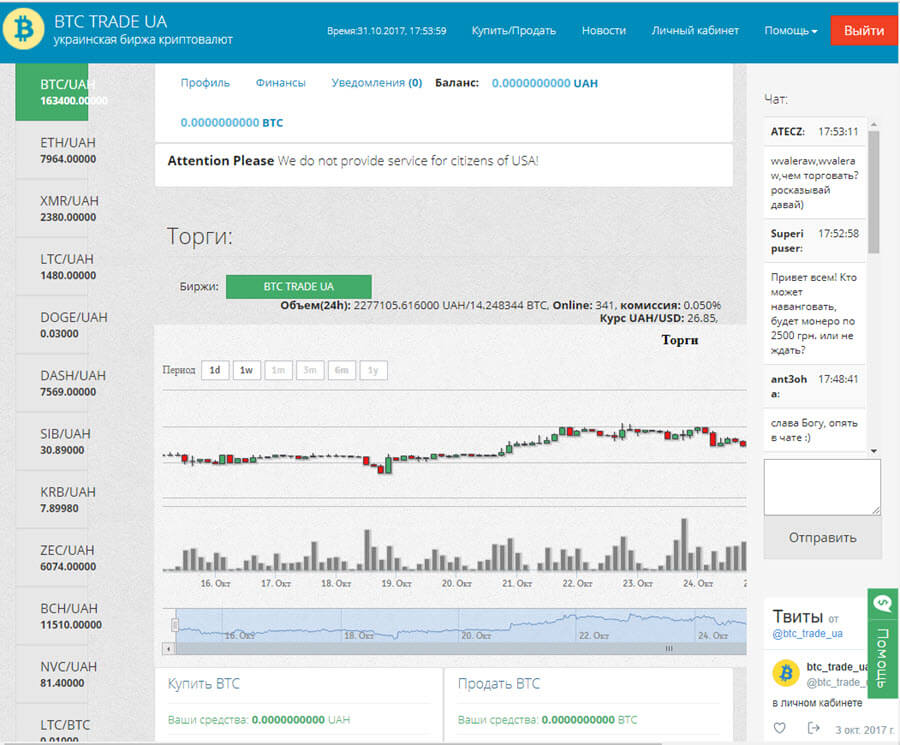 Обмен и торговля на BTC trade UA