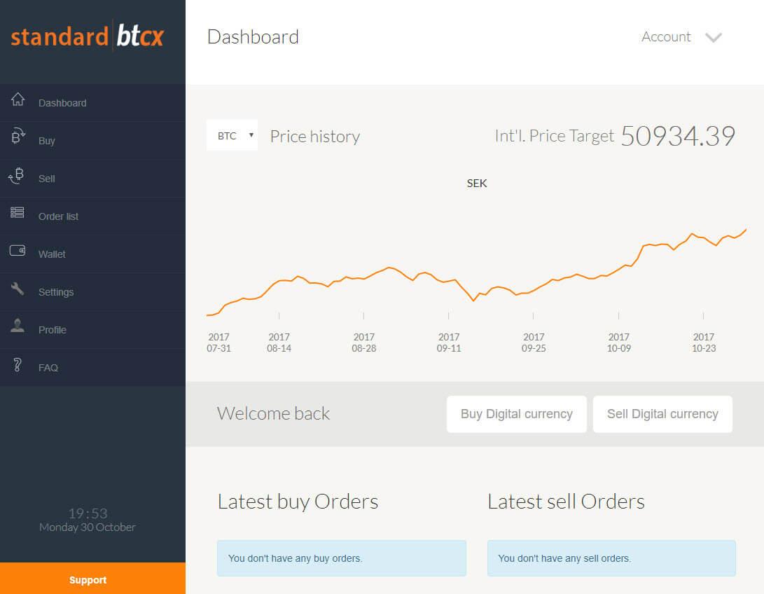 Обмен и торговля на BTCX
