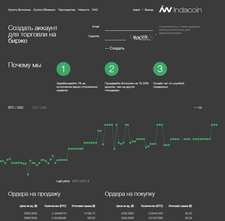 Обмен и торговля на Indacoin
