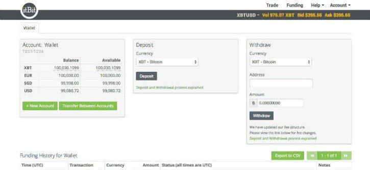 Интерфейс кошелька itBit для пополнения/вывода средств