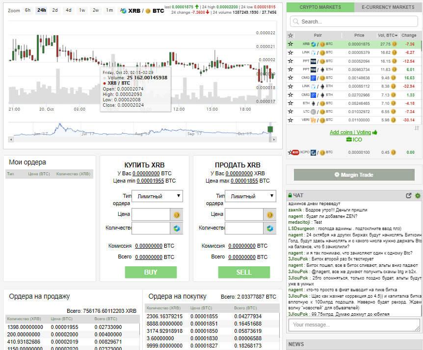 Обмен и торговля на MERCATOX
