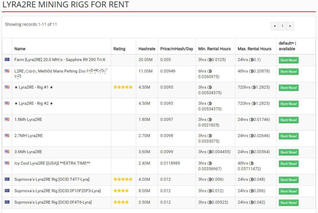 Установки для аренды на алгоритме Lyra2RE