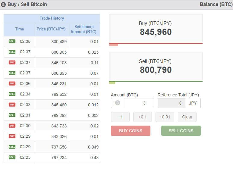 Обмен и торговля на Bitflyer