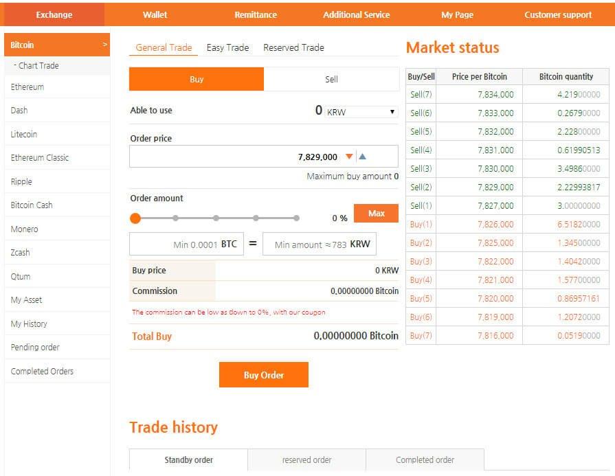 Обмен и торговля на Bithumb