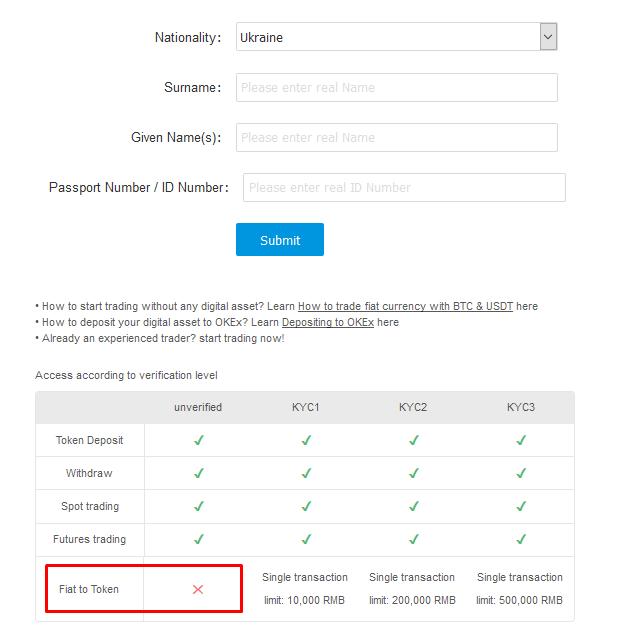 Верификация на бирже Okex