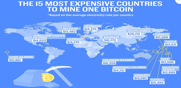 Самые дорогие страны для майнинга