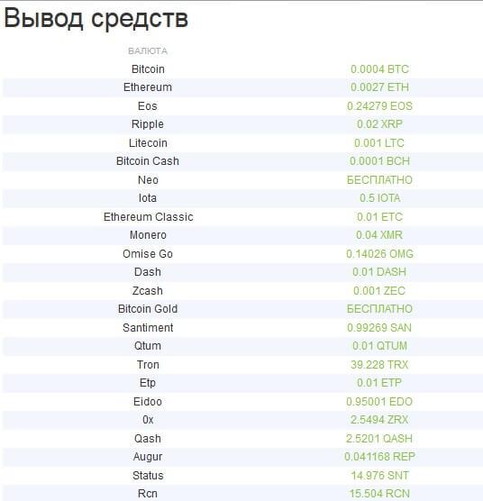 Bitfinex вывод