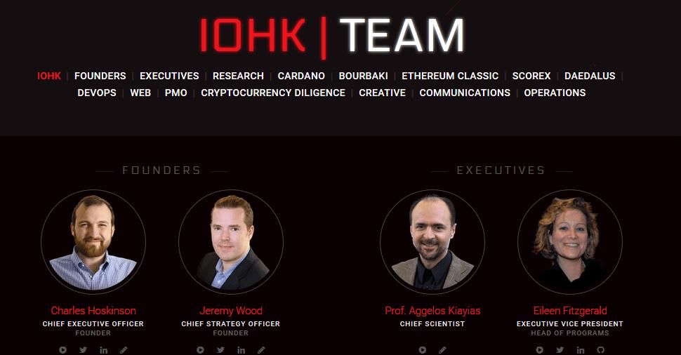 IONK team
