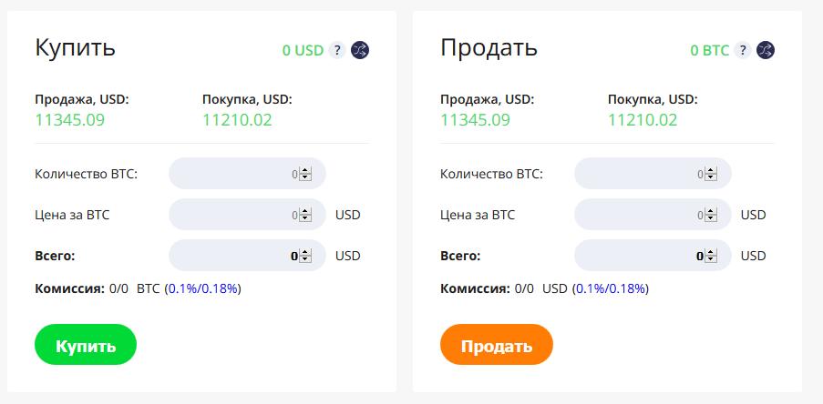 Покупка и продажа криптовалюты на BitFlip
