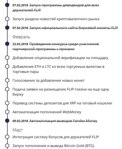 Roadmap: планы на будущее