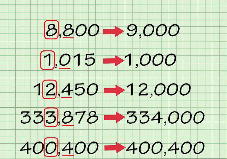 Магия круглых чисел: уровень 1.00