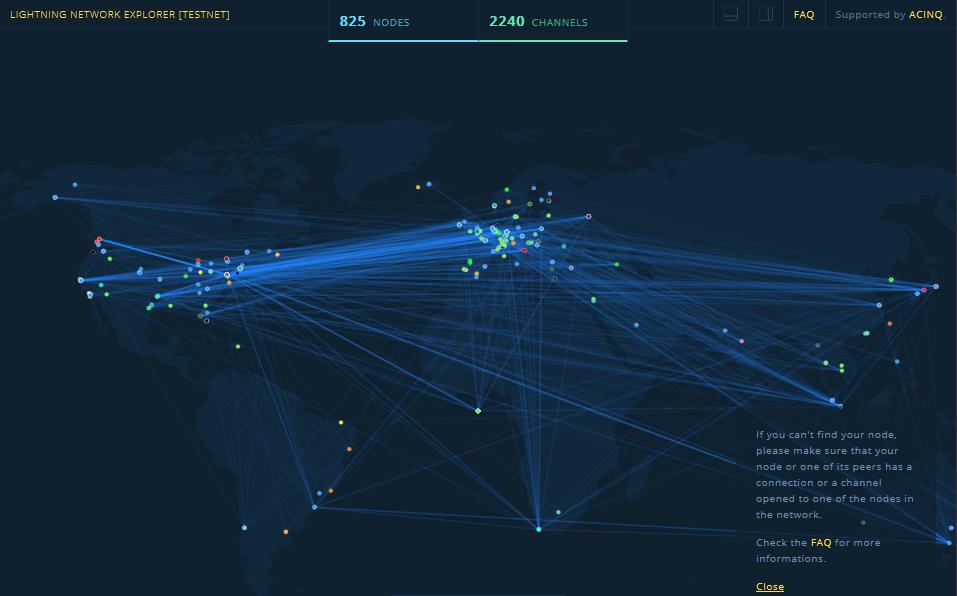 Количество узлов сети Lightning Network уменьшилось почти в два раза