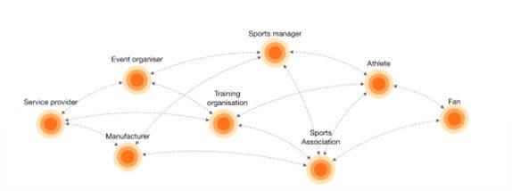 Изменения в спортивной сфере с платформой FAXPORT