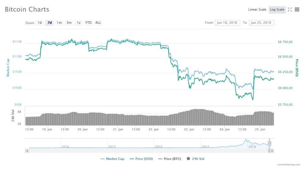 bitcoin_25_06_18