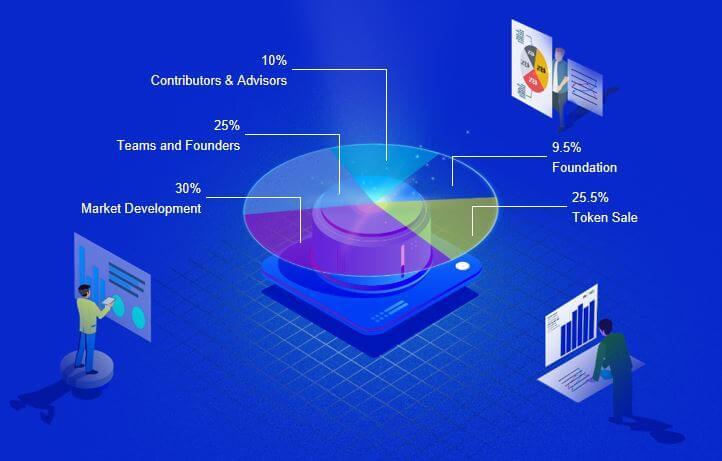 SpringRole — протокол верификации и аттестации профиля на базе блокчейн