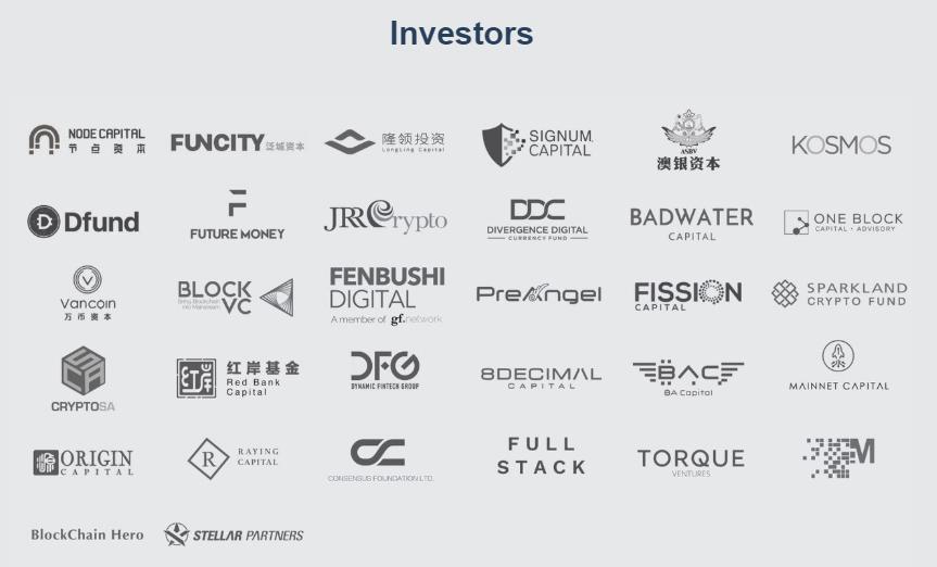 Инвесторы приват-сейла