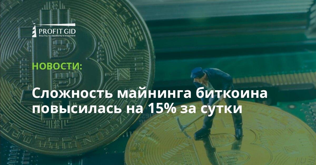 Сложность майнинга биткоина повысилась на 15% за сутки