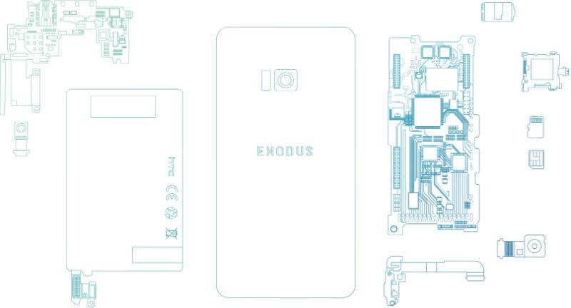 HTC и Sirin выпустят блокчейн-смартфоны к концу года